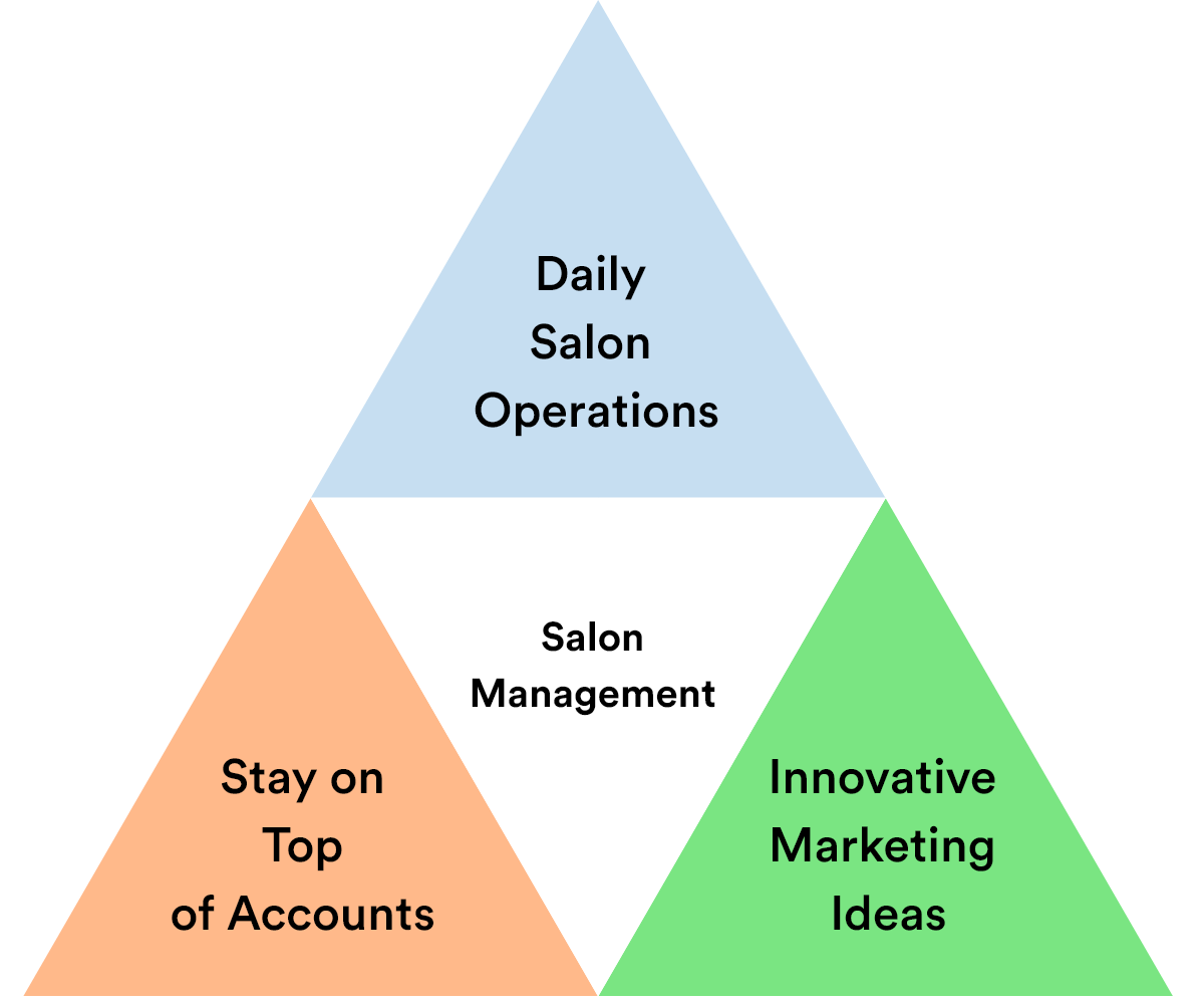 3 main pillars of salon management